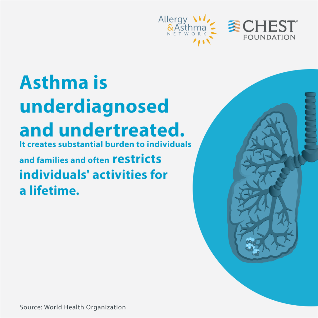 Asthma is underdiagnosed and undertreated